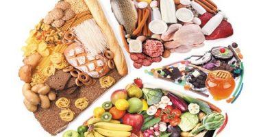 dieta immunomodulująca