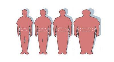 Otyłość, nadwaga czynnik rozwoju raka